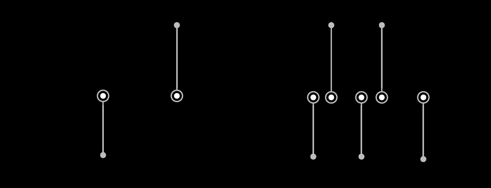 Beaudoin - Landing Page - Ligne de temps